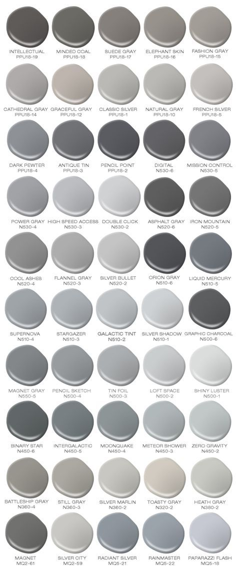 Do you love the color grey? Colorfully BEHR has compiled a safe for work version of 50 Shades of Grey (paint shades that is).