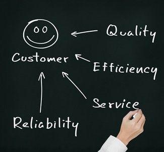 eCommerce Fulfilment Costs