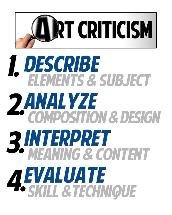 Critical thinking skills/steps in looking at and trying to understand artworks. art DBAE evaluation critique