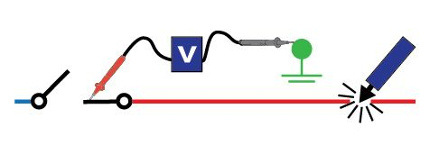 Electrical Safety - Basic Safety Procedures
