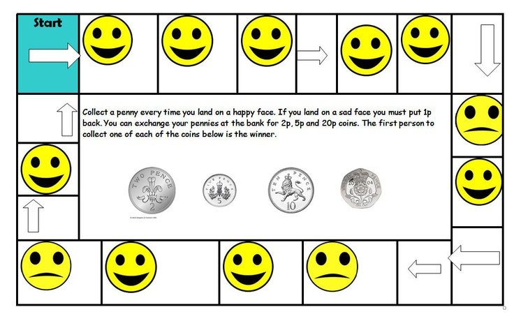 A series of simple games designed to help children to understand the value of various coins. Children move around board collecting coins and then exchange them for coins of greater value. Also useful for learning how to count in twos, fives and tens. (Will need real or plastic coins, dice and counters to play)