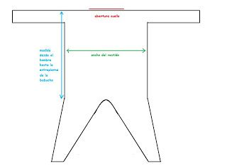 <h1>Vestido transformable Tuta mucca cow dress overall de Lemuria (multivestido)</h1> : VCTRY's BLOG