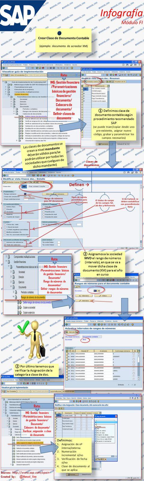 |19| #Infografía sobre #Sap-Fi Crear clase de Documento Contable | Notas prácticas de gestión.