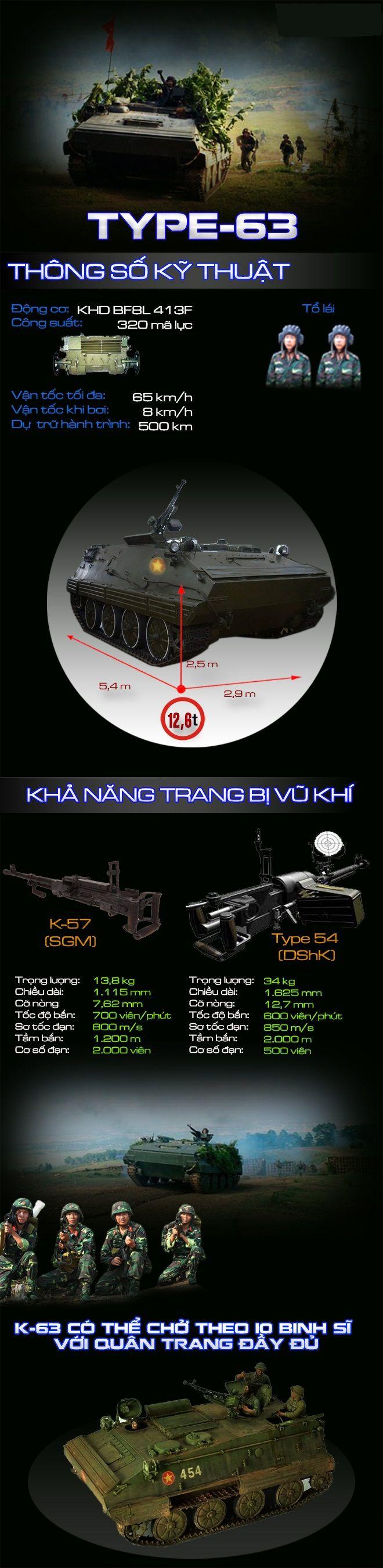 Chiếc Taxi chiến trường lừng danh của Việt Nam trong Kháng chiến chống Mỹ .