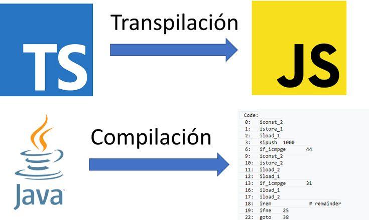 La diferencia entre Transpilación y Compilación https://ingenieriadesoftware.es/diferencia-transpilacion-compilacion/?utm_content=buffer04bed&utm_medium=social&utm_source=pinterest.com&utm_campaign=buffer via @ingdesoftware