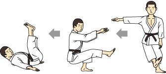 Judo Fundamentals: Ukemi (Fall breaking) | Judo Channel | Token Corporation: Official partner of the All Japan Judo Federation (Zenjuren)