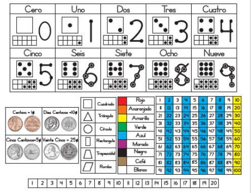 Kids Learn Spanish chart to reinforce numbers, coins, colors and shapes.