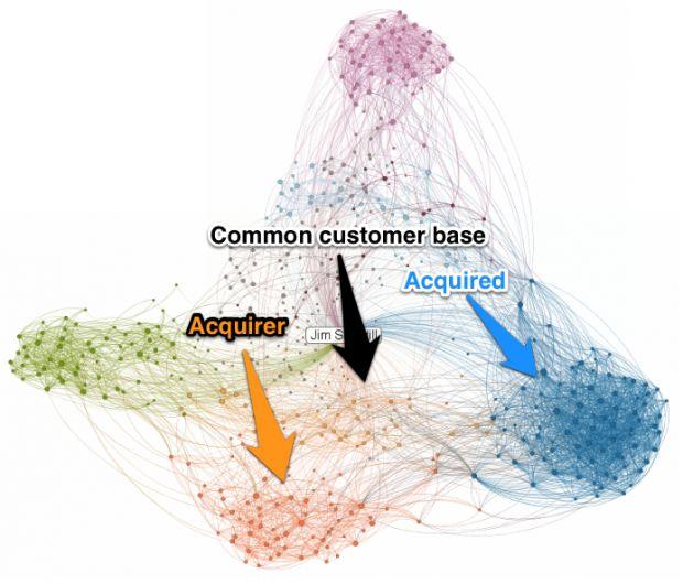 visual analysis paper thesis