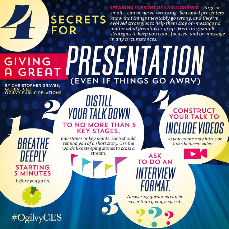 4 Secrets for Giving a Great Presentation (Even If Things Go Awry) ... By Christopher Graves, Global CEO Ogilvy Public Relations, from the floor at #CES2014 / #OgilvyCES