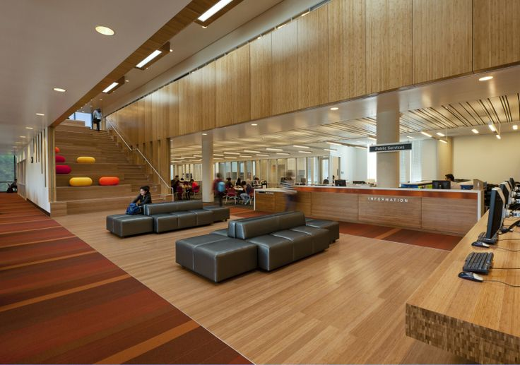 Best Colleges For Interior Designing Entrancing Decorating Inspiration