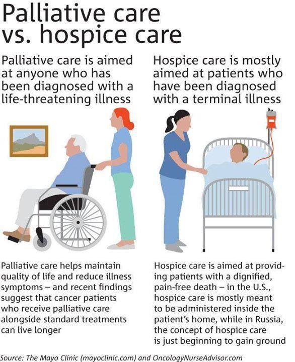 The difference between palliative and hospice care..