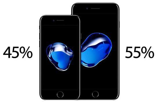 Los usuarios prefieren el iPhone 7 Plus, negro y de 128 GB