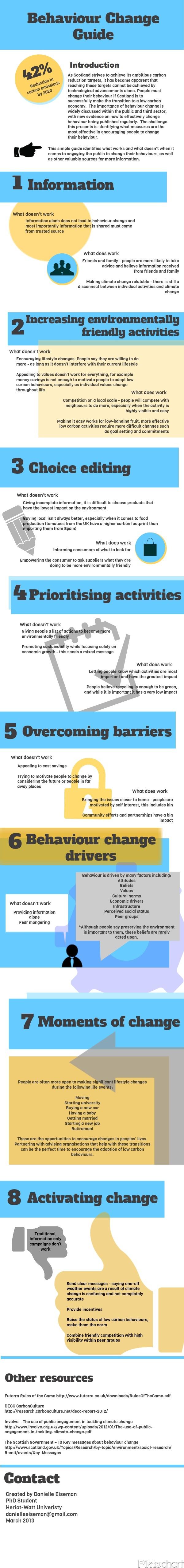 Behaviour change guide from Danielle Eiseman of Heriot Watt University, Edinburgh