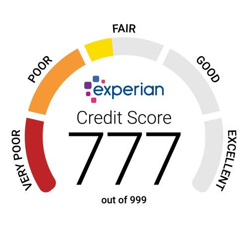 How to Get Free Credit Score from Experian Free credit