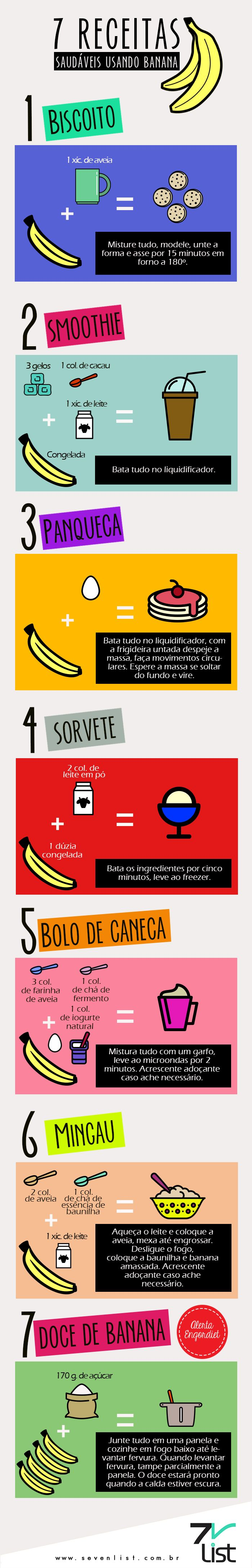 #Infográfico #Infographic #Design #lifestyle #Banana #Receita #Recipe #Fit…