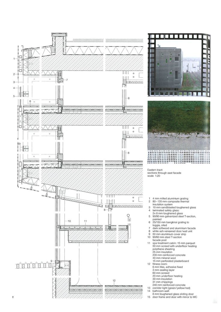 Loisium Hotel, Steven Holl Architects Perforated Facade Detail
