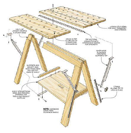 Multifunctional Worktable | Woodsmith Plans