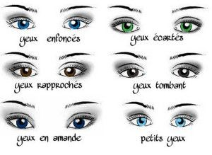 Conseils maquillage yeux morphologie
