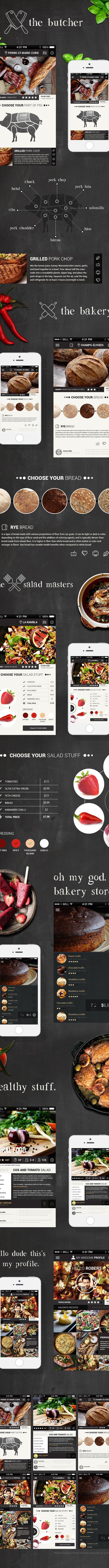 Food Ui Kit (PSD file) on Behance