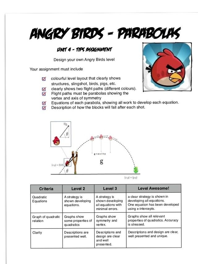 Angry Birds Project - Parabolas  I don't even teach math, but this is awesome!