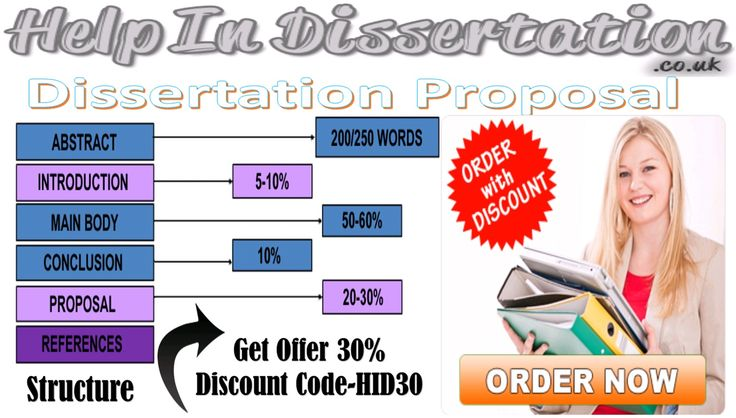 #Help_in_Dissertation is well known educational websites that portal offering #Dissertation_proposal structure to the #UK_College. The experts at these portals can help write a well-researched #Dissertation   Visit Here  https://www.helpindissertation.co.uk/dissertation-help-online