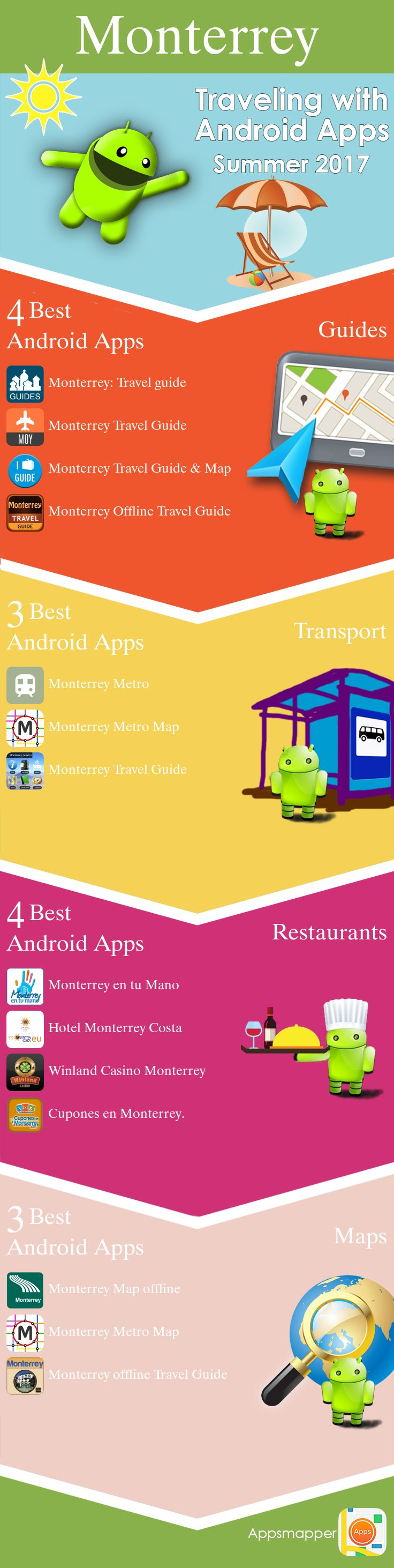 Monterrey Android apps: Travel Guides, Maps, Transportation, Biking, Museums, Parking, Sport and apps for Students.