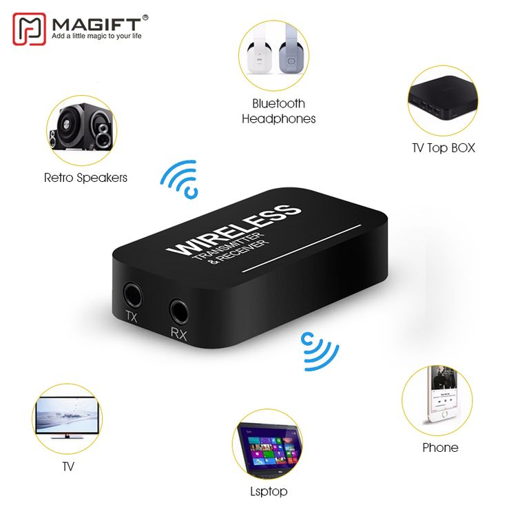 [ 30% Off ] Magift Wireless Bluetooth Transmitter Receiver Mini 3.5mm Audio Cable 2in1 for iPod TV Mp3 Mp4 PC Speaker Stereo Dongle Adapter