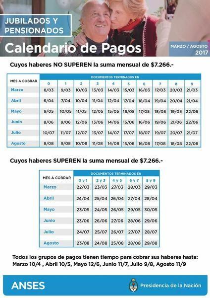 ANSES - Calendario de pagos de Marzo a Agosto: ANSES - Calendario de pagos de Marzo a Agosto
