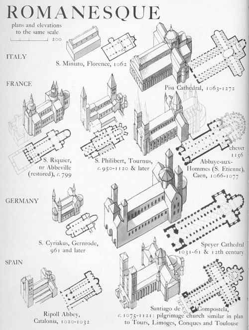 Romanesque plans and elevations Graphic History of Architecture by John Mansbridge