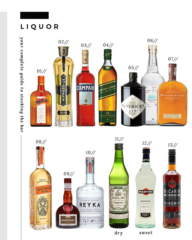 The Ultimate Bar Cart Checklist                                                                                                                                                                                 More