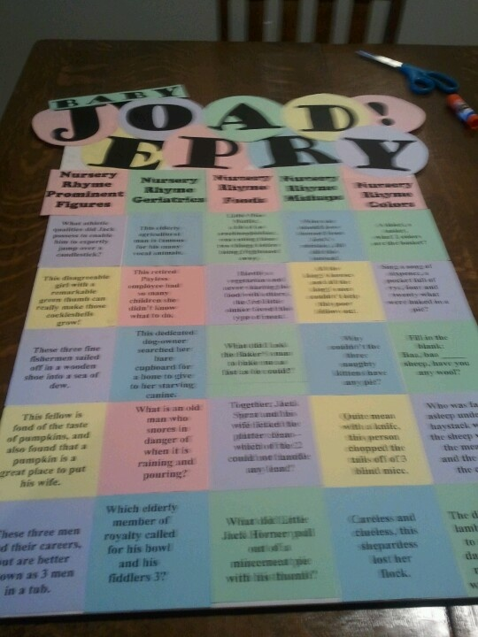 Jeapordy nursery rhyme game used for baby shower
