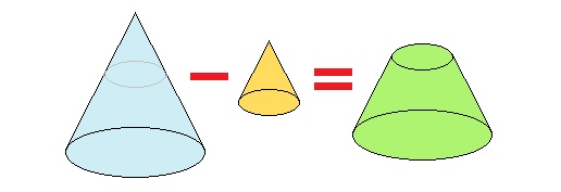 truncated cone template - volume of a truncated cone conical frustum education