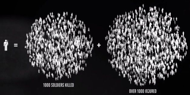 Jaw-Dropping Visualization Shows The Sheer Number Who Died In WWII