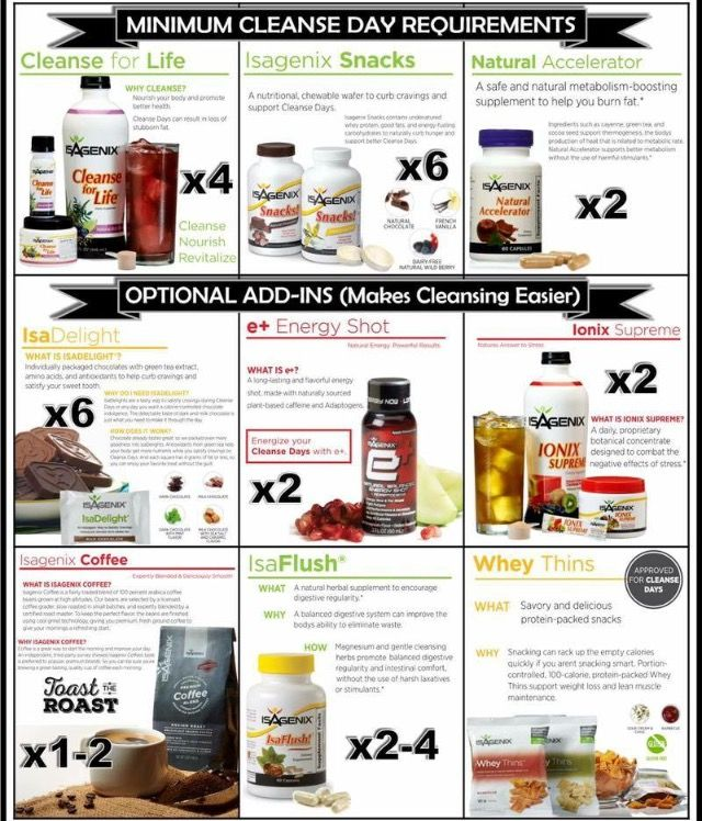 Who days ya don't get to eat on Cleanse Days?!! Wrong!!  Look at all of this that you get to wnjoy on Cleanse Days!! Isagenix has all the nutrition needed for a healthy successful Cleanse day! #isagenix #cleansedays