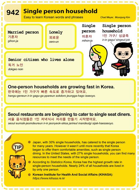 korean phrases for dating
