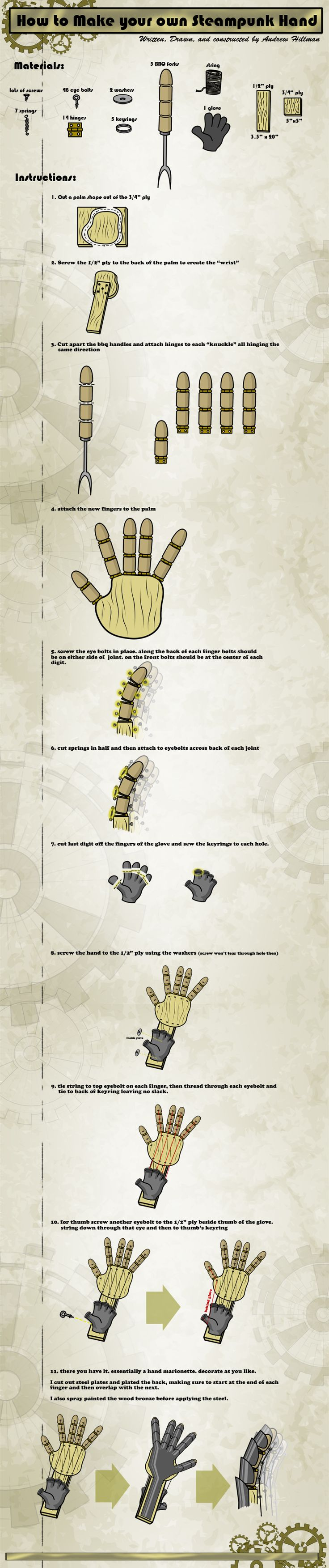 Steampunk Hand in Walkthrough: Doesn't look too complex, not sure what it would be used for, but interesting.