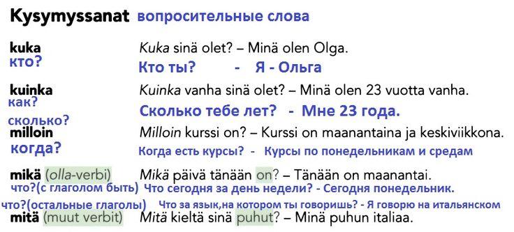 finnish question words