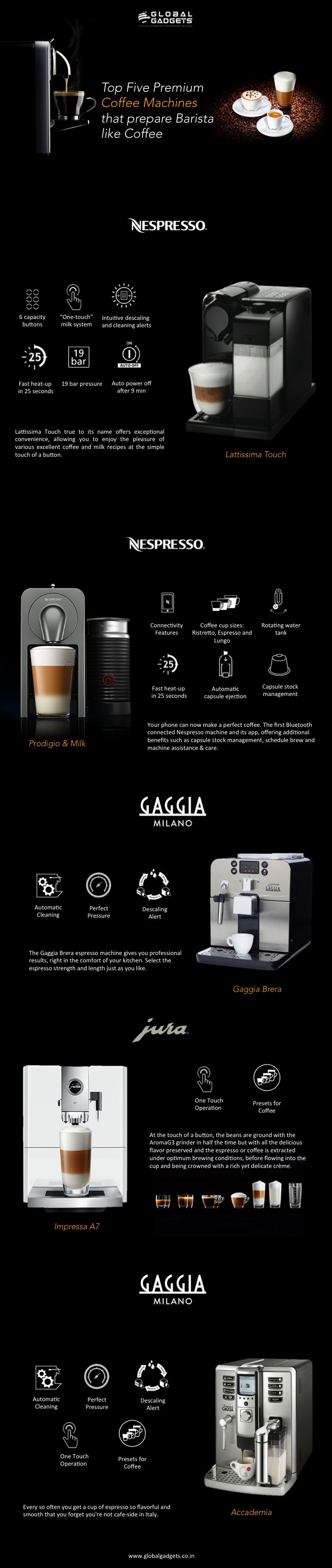 These infographic explains the USP and features of Top Five Premium Coffee Machines that will prepare your favorite coffee like a Barista. https://www.globalgadgets.co.in/nespresso/coffee-machines.