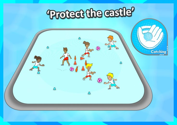 • Protect the Castle • - A throwing and catching game. HOW TO PLAY: 1. Mark out a large circle of cones 2. In the middle put out targets (pins, cones...) 3. Everyone stands around the outside, with 6+ soft balls. 4. Six kids stand in the middle • Kids on the outside throw the balls to hit the targets, the kids in the middle try to block the balls • Use DIFFERENT ways to throw (underarm, overarm, roll) - There's heap more games, check out our complete Kindergarten lessons plan packs