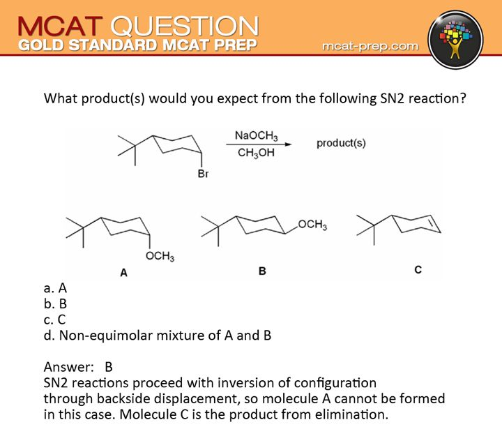 MCAT Prep - Courses & Test Prep | Kaplan Test Prep