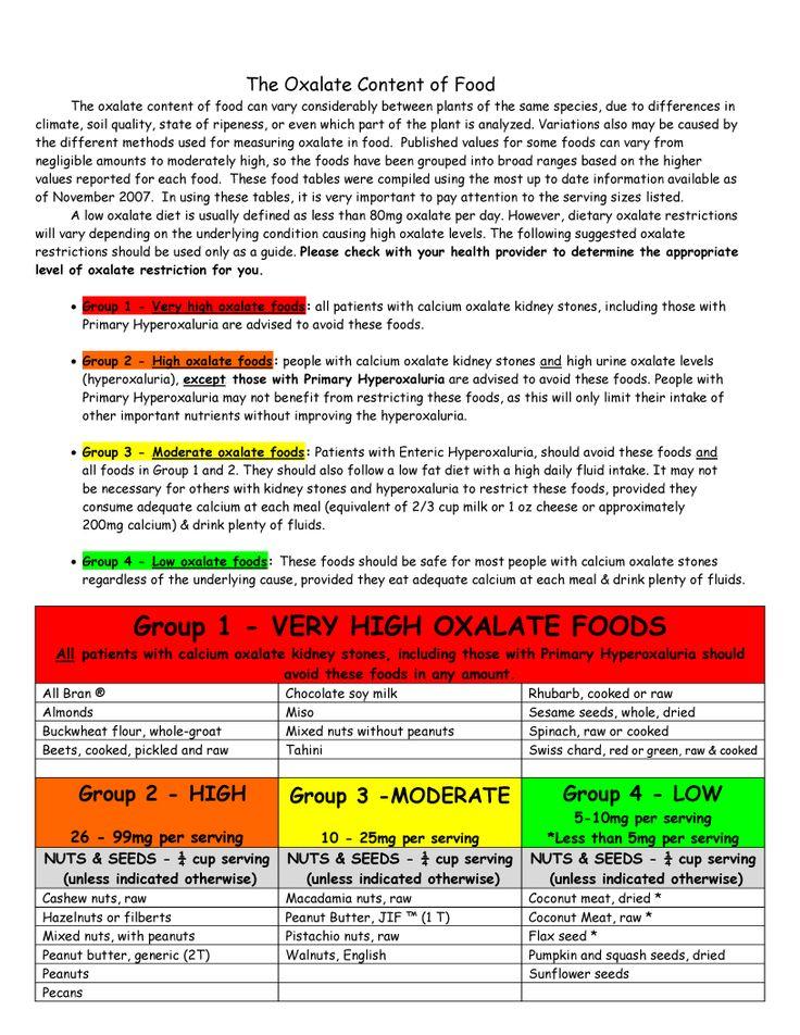 Low Oxalic Acid Food List