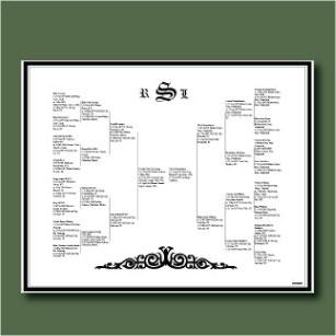 The 25+ best Family tree layout ideas on Pinterest   Family tree ...