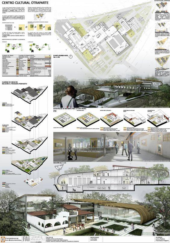 Arch2o-Otraparte house museum  CORDOBA MEDINA LENNY , Franchesco PULGARIN GARCIA: