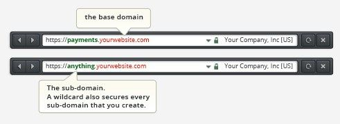 Wildcard SSL Certificates #wildcard #ssl, #comodo # http://poland.remmont.com/wildcard-ssl-certificates-wildcard-ssl-comodo/  # Wildcard SSL Certificate What is a Wildcard SSL certificate? A Wildcard SSL Certificate saves you money and time by securing your domain and unlimited sub-domains on a single certificate. Wildcard certificates work the same way as a regular SSL Certificate, allowing you to secure the connection between your website and your customer's Internet browser – with one…