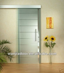 17 best images about doors on pinterest aluminium doors for Aluminium bathroom door designs