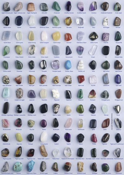Gemstone and READ about: THREE RIVERS DEEP book series @ https://threeriversdeep.wordpress.com/three-rivers-deep-book-one-overview/ ***A two-souled girl begins a journey of self-discovery... (pic source: http://ravenhillrussells.com/katakana-hiragana-kanji-chart Crystal identifying chart)