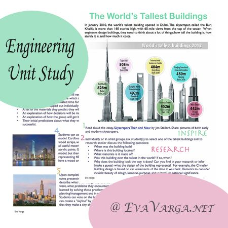 World's Tallest Buildings: An Engineering Unit Study engages students in architectural research while challenging them to design one of their own.