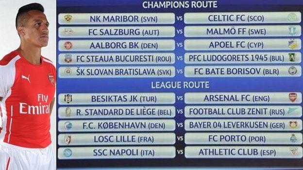 Champions League: se realizó sorteo y así se jugará la ronda previa a grupos #Depor