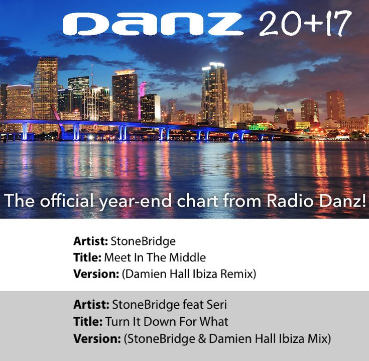 Nice one - two singles in Radio Danz Year End Chart and well done Damien Hall for scoring with your Ibiza Mixes!! https://www.radiodanz.com/vote/ #stonebridge #haleyjoelle #seri #MITM #TIDFW #stoneyboymusic #house