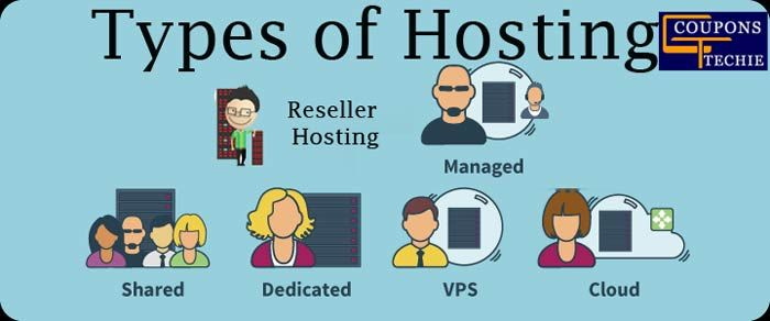 Catch up about best web hosting. We told about 5 best web hosting company. you can find best web hosting service with coupons for discount on web hosting price.
